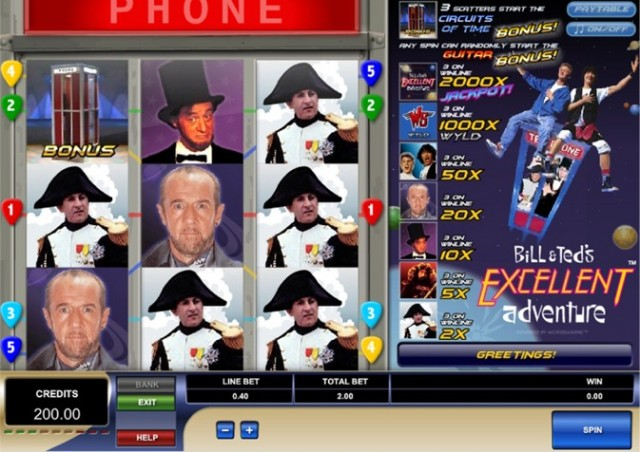 Bill and Ted Casino Slots